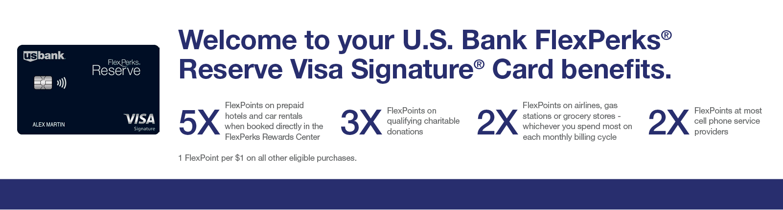 U.S. Bank FlexPerks® Reserve Visa Signature® Card benefits