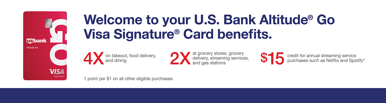 bank of america visa signature benefits