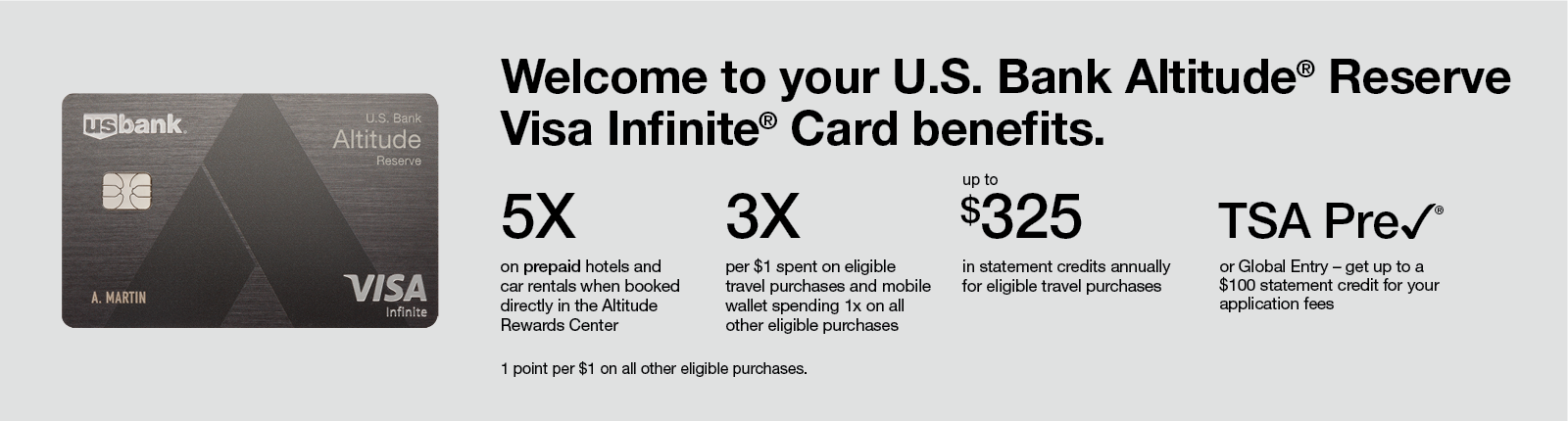 Welcome to your U.S. Bank Altitude Reserve Visa Infinite Card Benefits